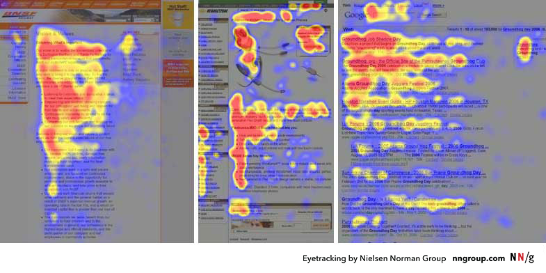 Three screenshots with color to demonstrate the amount of time that an eye spends on that part of the screen. The eye tracking patterns demonstrate that users scan down the left side of the screen and then look over to the right alone the lines of text. The resulting shape looks like the letter F.